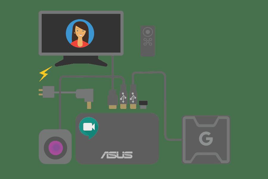 Google Meet Hardware Asus Starter Kit Setup